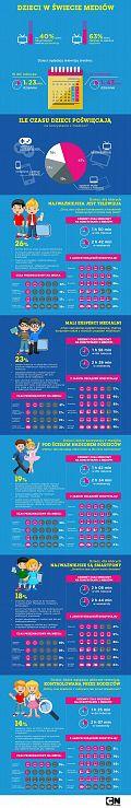 Badanie: Czy rodzice wiedzą, co oglądają ich dzieci w telewizji? [INFOGRAFIKA]