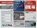 Wyniki finansowe Grupy Agora w 3. kwartale 2019r.