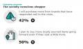 O zmianach nawyków konsumenckich raz jeszcze