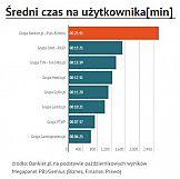 Bankier.pl i Puls Biznesu - awans po połączeniu