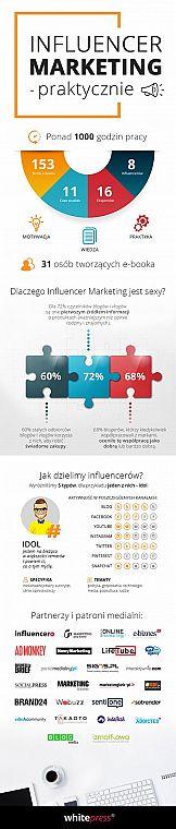 tytulPraktycznie o Influencer Marketingu – bezpłatny ebook [INFOGRAFIKA]