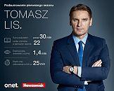 """Ponad 30 mln wyświetleń pierwszego sezonu programu """"Tomasz Lis."""""""