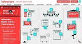 Kurs marketingu mobilnego za darmo: SMSAPI na Infoshare 2020