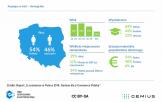 E-commerce w Polsce 2018