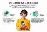 Konto Jakże Osobiste i bankowość mobilna w kampanii Alior Bank