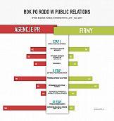 Rok po RODO: agencje kontra dziennikarze