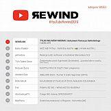Najpopularniejsze filmy i teledyski - Youtube Rewind 2019
