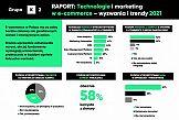 Technologie i marketing w e-commerce – wyzwania i trendy 2021