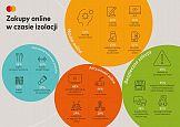 e-commerce i usługi online rekordowo popularne