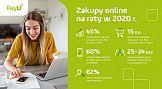 Coraz więcej Polaków korzysta z rat podczas zakupów online