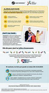 Many Mornings i Zespół Kolorowych Skarpetek w kampanii na rzecz osób z Zespołem Downa