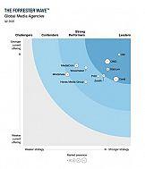 Starcom uznany liderem w Global Media Agency Wave