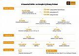 Grupa Polsat podsumowuje II kwartał 2019 roku