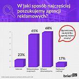 Agencja reklamowa z polecenia - przepis na sukces czy marketingową klapę?