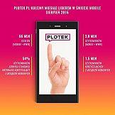 Plotek.pl liderem serwisów mobilnych w kategorii
