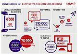 Promocja w Europie na Esbook.eu
