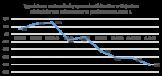 Kwarantanna: spadek sprzedaży firm przekroczył 40 proc.