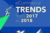 Trendy w e-commerce 2017-2018