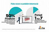 Fake news w polskim internecie