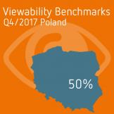 Widoczność reklam display - Polska na szarym końcu