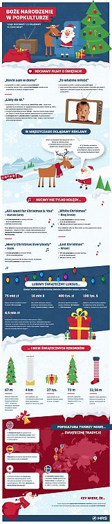 Jak reklama ukształtowała nasze myślenie o świętach? [INFOGRAFIKA]