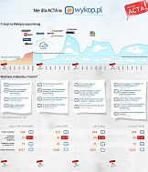 Infografika: Polska chmura wsparciem w proteście przeciw ACTA